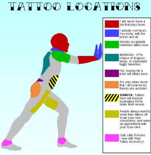 tattoos1d